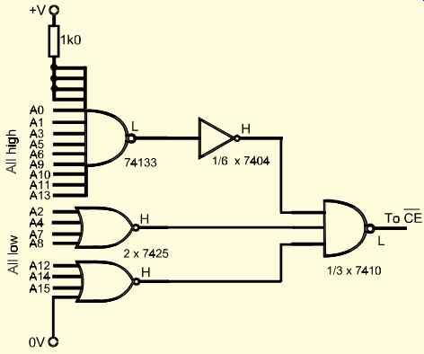 microelectronics hardware memory rh industrial electronics com IC Diagram 74LS00 an Gate IC Diagram 74LS00 or Gate