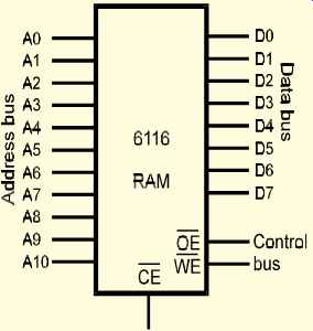 microelectronics hardware memory rh industrial electronics com IC Diagram 74LS00 or Gate 16 Pin IC Diagram