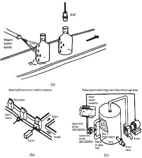 capacitive proximity sensor theory pictures to pin on