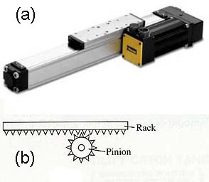 how to turn rotary motion into oscillatory motion