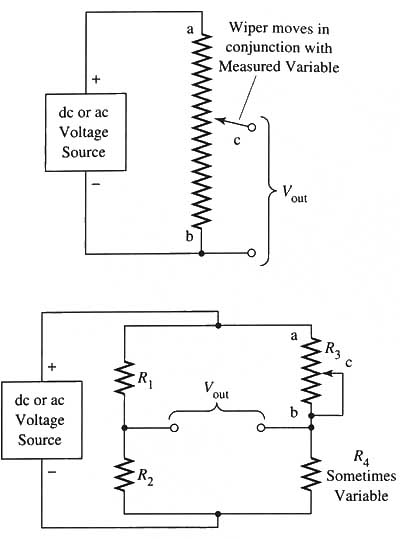 electrical circuits for potentiometer position sensors