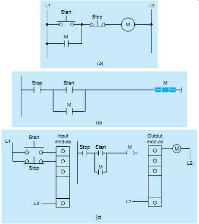 plc ic_1 27 plc control systems & automation introduction siemens cpu 1214c wiring diagram at edmiracle.co