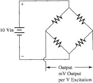 Fine Electrical Circuits For Load Cell Sensors Wiring 101 Orsalhahutechinfo