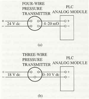 three and four wire pressure transducer pressure transducers and transmitters 2 wire pressure transducer wiring diagram at gsmx.co
