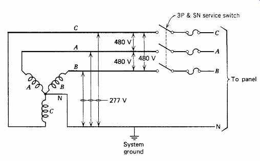 Electric Wiring Design  Part 1