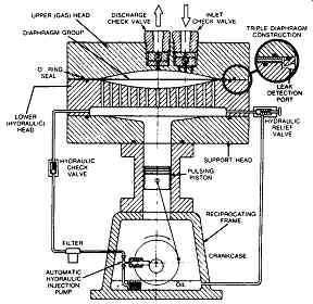 the reciprocating pump engineering essay This pin was discovered by avennon discover (and save) your own pins on pinterest.