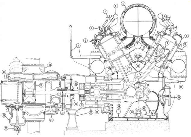 process plant machinery