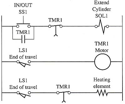 Diagrams Solenoids Outputs on thermostat circuit