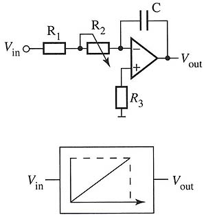 proportional valve amplifiers typical op amp circuit for a proportional valve the potentiometer capacitor provide a time