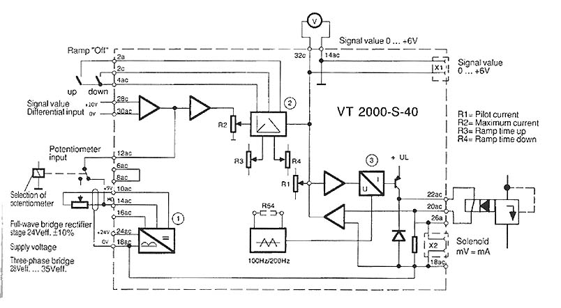 troubleshooting proportional amplifiers valves and the type of signal that one would expect to see at each point use the amplifier diagram shown in ill 1 to help determine a solution