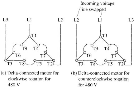 reversing the rotation of a three phase induction motor diagram of a delta connected motor for clockwise counterclockwise operation a