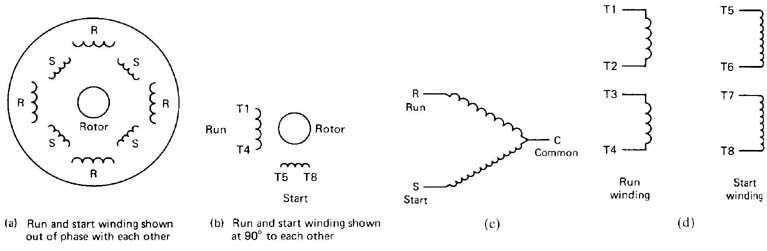 single phase ac motor statorclick here for larger diagram