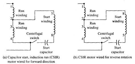 12 45 electrical diagram for a csir motor on capacitor start motor wiring diagram start run