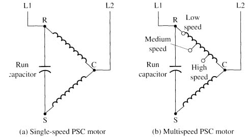 permanent split capacitor motors Capacitor Start Motor Wiring Diagram Start Run (a) electrical diagram of a psc motor (b) electrical diagram of capacitor start motor wiring diagram start/run