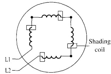 Electric Motor Winding Diagrams http://www.industrial-electronics.com/AC-DC-motors/57_Shaded-Pole-Motors.html
