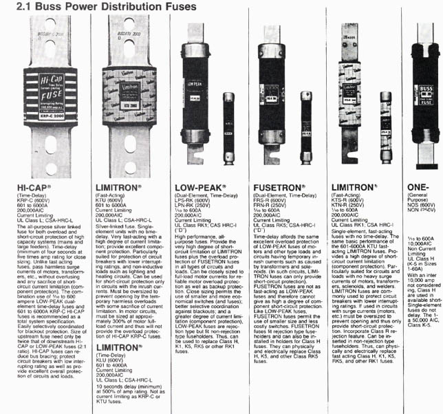 Cartridge Fuse Sizes Car Audio Systems