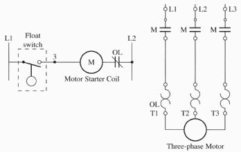 Motor Starter Coil Symbol on basic fan relay wiring diagram