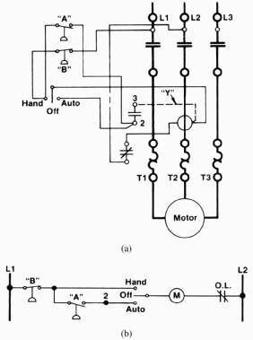 two wire control circuits figure 3 right shows a more complex two wire control circuit that is used to control an air compressor notice that the wiring diagram for the control and