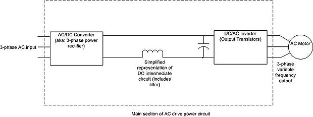 ac drives: block diagram of a variable-frequency drive, Wiring block