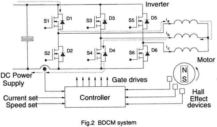 Insulated gate bipolar transistor drives insulated gate bipolar transistors igbts connected to the output stage of the variable ccuart Images