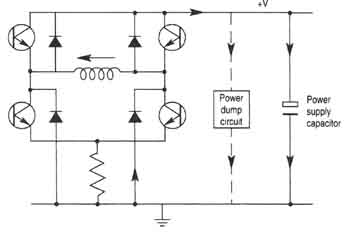 FIGURE 2: The dump circuit is shown connected across the +V & ground in parallel with the power supply capacitor. This circuit re-circulates the excess current that is generated when the motor decelerates. The regeneration circuit makes the stepper motor more efficient. (Courtesy of Parker Compumotor Division.)