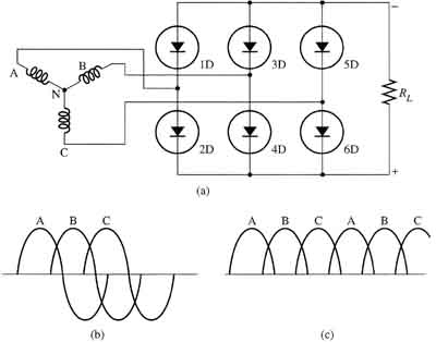 threephase fullwave rectifier, wiring diagram