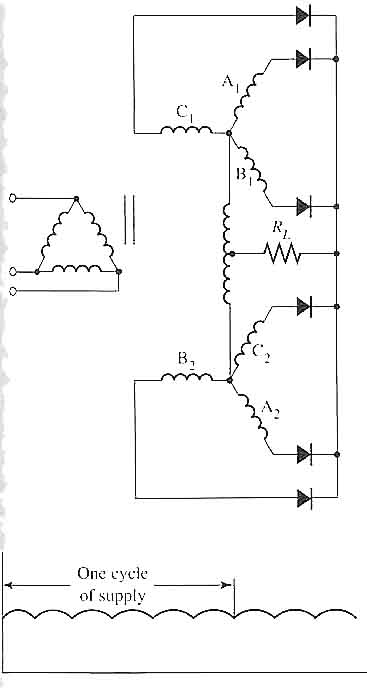 Fig. 1 Electronic schematic of a three-phase double-wye rectifier with an interphase transformer. The output waveform for the rectifier is also shown.