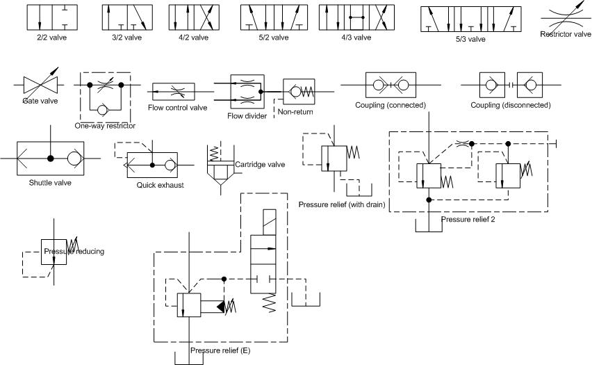 Air solenoid schematic wiring diagram of solenoids ford starter solenoid air solenoid schematic asfbconference2016 Images