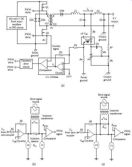 control loop design of dc
