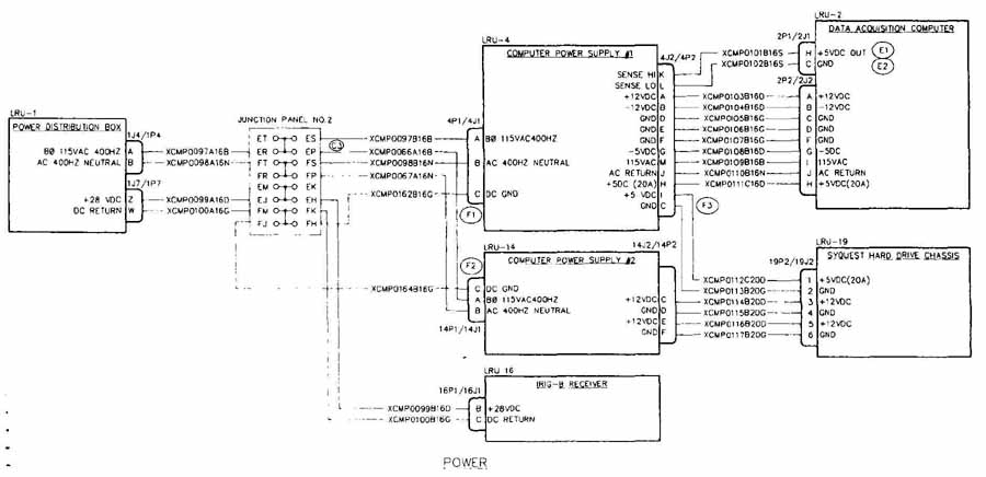 Drafting for electronics wiring diagrams problem 12 air data system wiring diagram asfbconference2016 Image collections