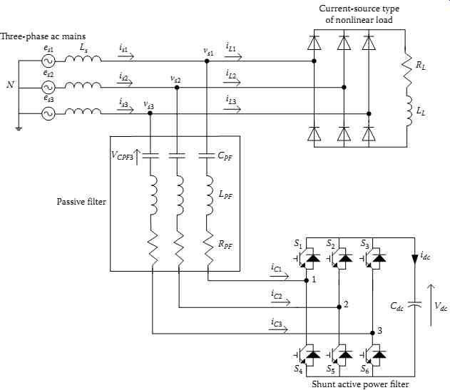 Power Systems Filtering Techniques For Power Quality Improvement Part 1