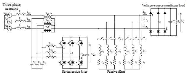 active filter harmonic mitigation