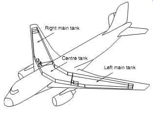 aircraft electronics   electrical systems  fuel management