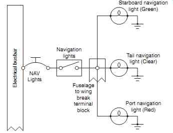 Aircraft Electronics + Electrical Systems: Lights