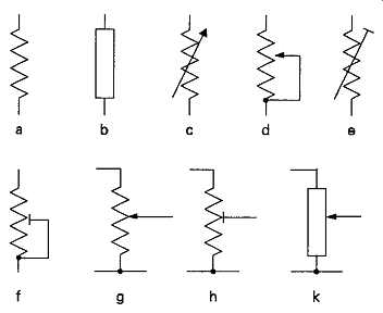 electronic component symbols and circuit drawing  part 1