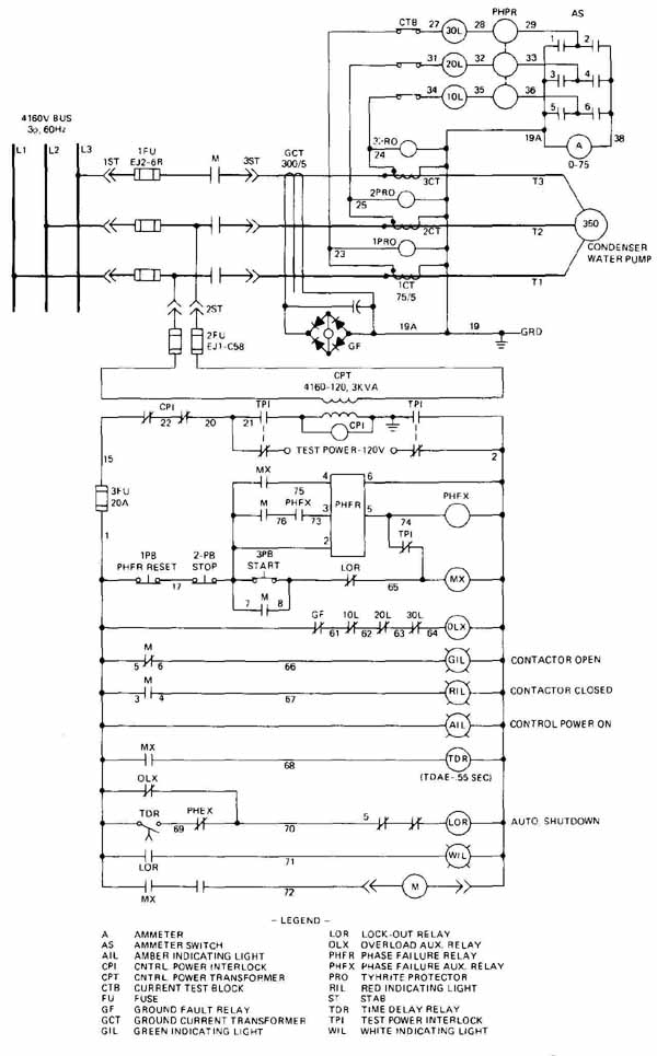 Ton Budgit Hoist Wiring Diagram on 3 4 ton chain hoist diagram, leeson hoist wiring diagram, jumper cable diagram, electric chain hoist wiring diagram, shaw-box hoist wiring diagram, coffing hoist wiring diagram, cable hoist wiring diagram, detroit hoist wiring diagram, hoist parts diagram, dayton hoist wiring diagram, r&m hoist wiring diagram, crane diagram, kone hoist wiring diagram, stahl hoist wiring diagram, acco hoist wiring diagram, wire rope hoist wiring diagram, simple electric motor diagram,