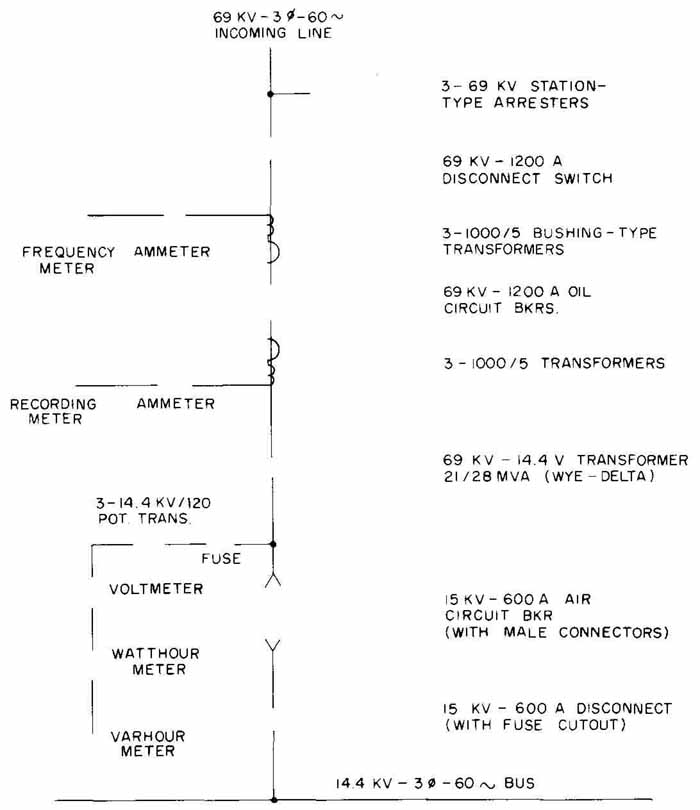 Delta Electrical Single Line Diagram Example Service Enthusiast