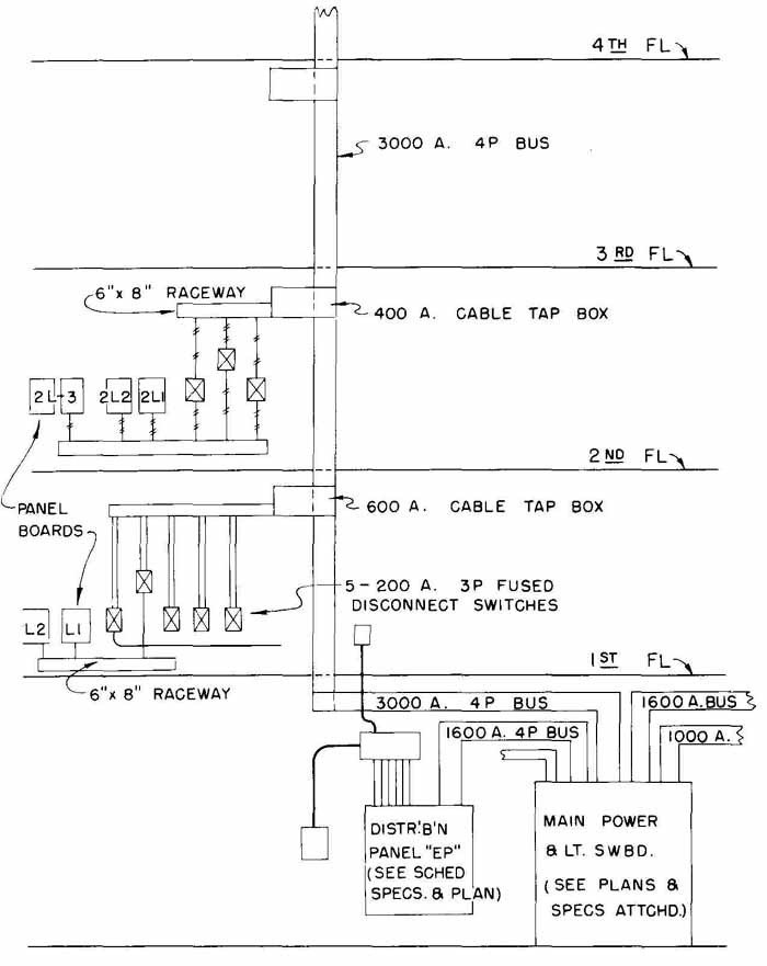 electrical drawing for architectural plans    of riser diagram for a large office building   w  l  cassell  mechanical engineer