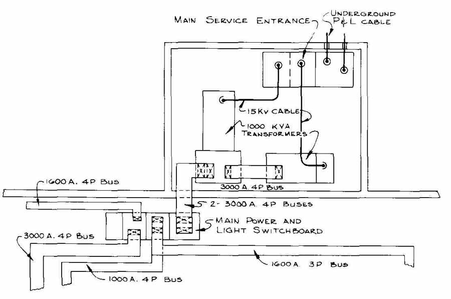 Electrical drawing for architectural plans for Electrical as built drawings sample