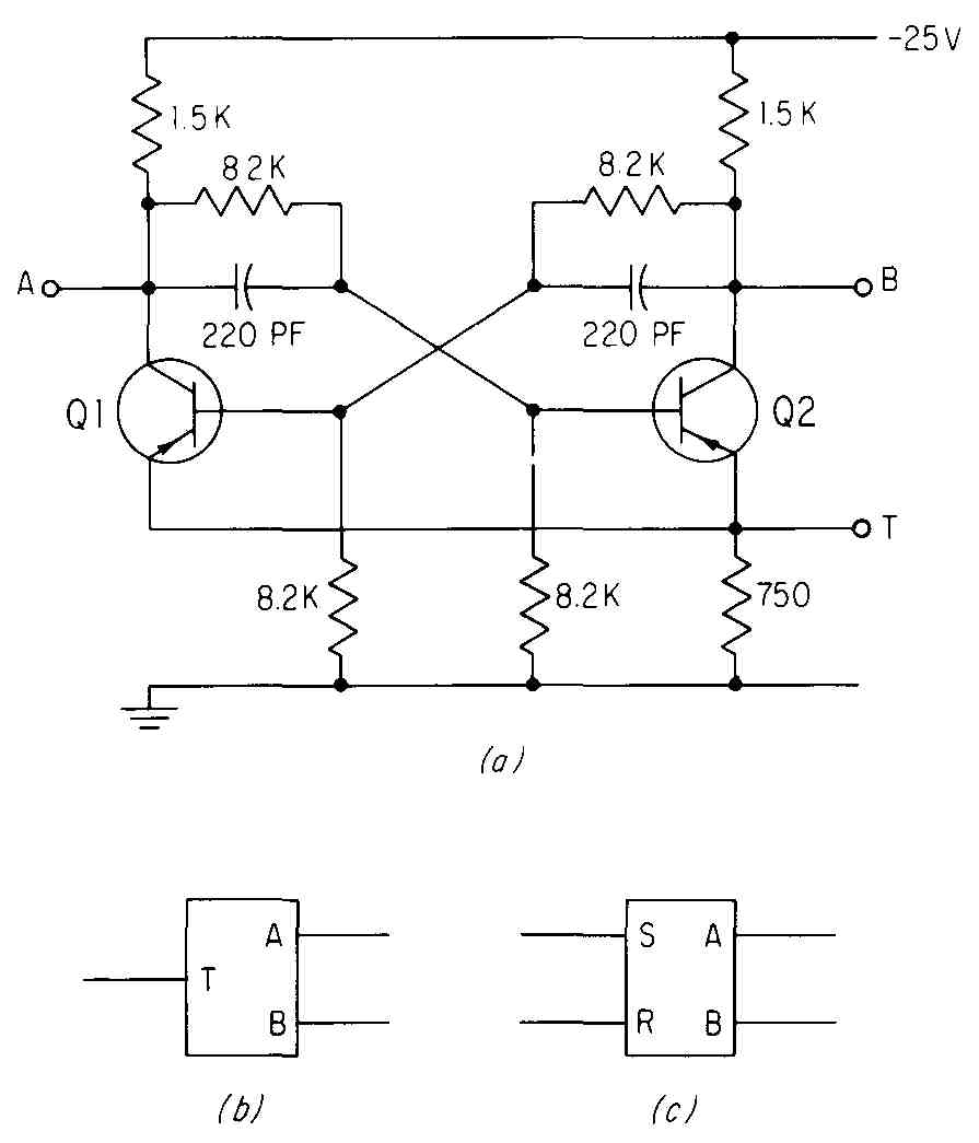 t flip flop circuit diagram