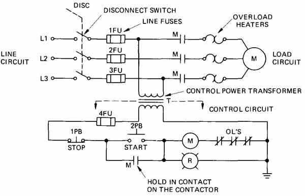 photocell control circuit diagram electrical and electronic drawing--industrial controls basic wiring for motor control circuit diagram