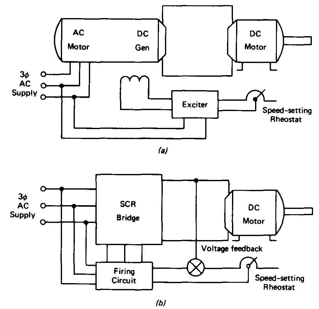 wrg 2199] ptz wiring diagram