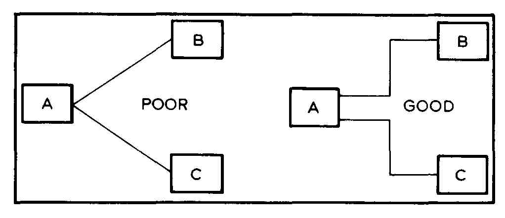 block  flow  and single line diagrams