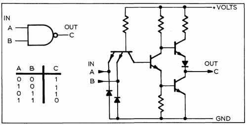 SCHEMATIC AND LOGIC DIAGRAMS on 74ls00 nand gate diagram, is is not diagram, cmos diagram,