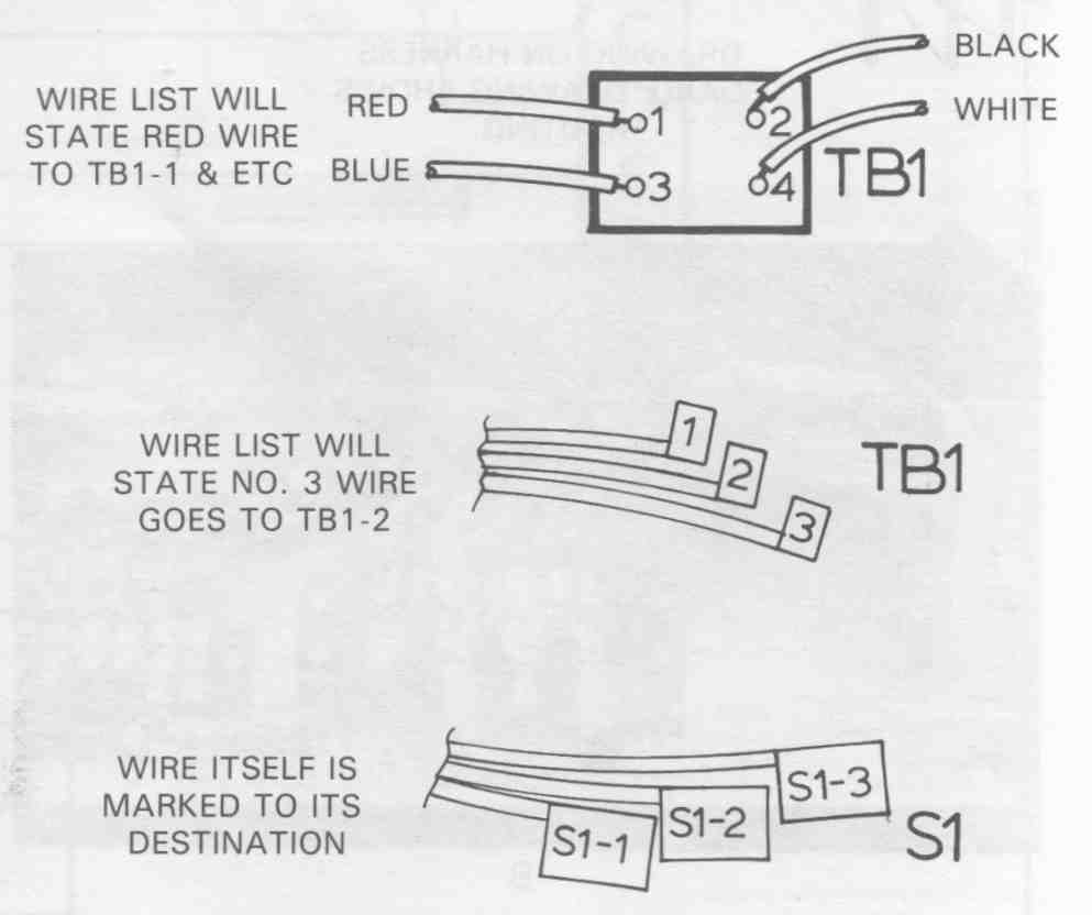 elec draft_6 19 electronics drafting wiring diagrams Avionics Technician Symbol at gsmx.co