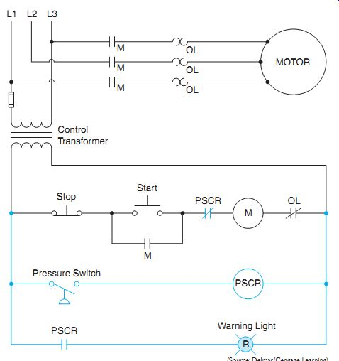 pressure switches and regulators control pilot devices