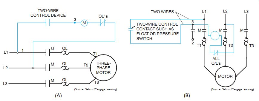 Basic Control Circuits: Two-Wire Controls on simple relay circuit, basic led circuit, basic dc circuits, wiring a motor circuit, basic parts of a motor, simple dc scr circuit, basic electrical control circuits, stepper motor controller circuit, basic motor diagram,