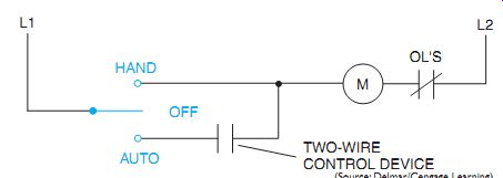 hand-off automatic controls (basic control circuits)  industrial electronics