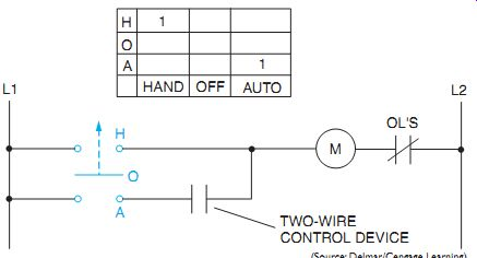 Hand-Off Automatic Controls (Basic Control Circuits)