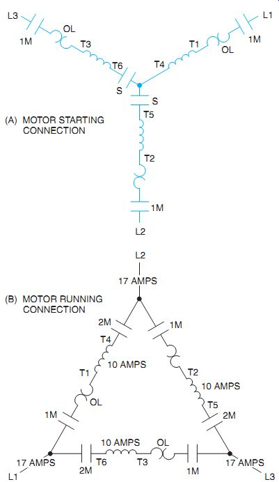Automatic Starters for Star-Delta Motors | Wye Delta Motor Wiring Diagram |  | Industrial Electronics